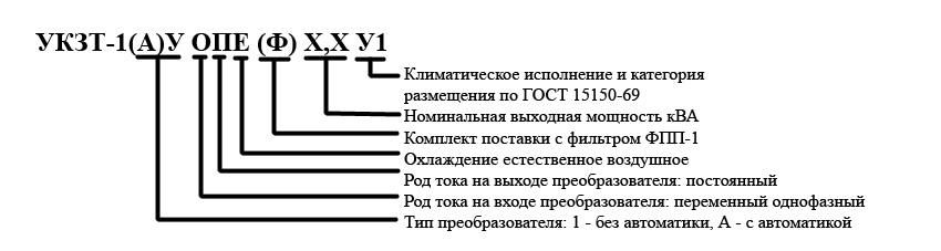 legcpru